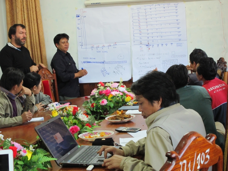 Laos copy