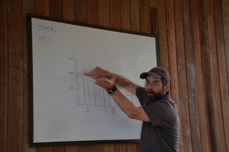 Htamanthi teaching